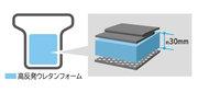 商品写真:ひざパッド カモフラ KN-2002CF